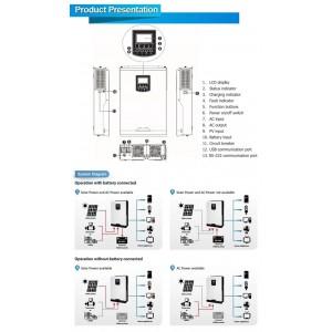 Axpert Type Victron VM-II 5000VA/5000W 48V Pure Sine Wave Solar Inverter/Charger - MPS-V (4000W MPPT) - Off-Grid MKS (Hybrid)