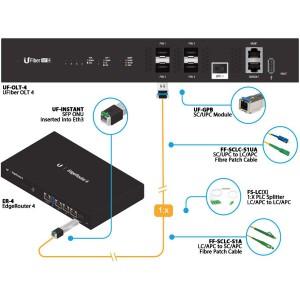 Ubiquiti UFiber GPON CPE SC/APC 20km | UF-Instant