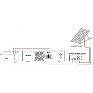 EXTERNAL PWM SOLAR CHARGER FOR IVR-2400LBKS
