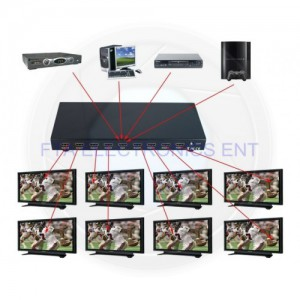 Unbranded 1IN8OUTHDMI  1 in 8 Out HDMI Splitter Box