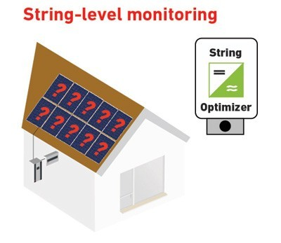 string-monitoring-3