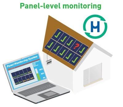 panel-monitoring-3